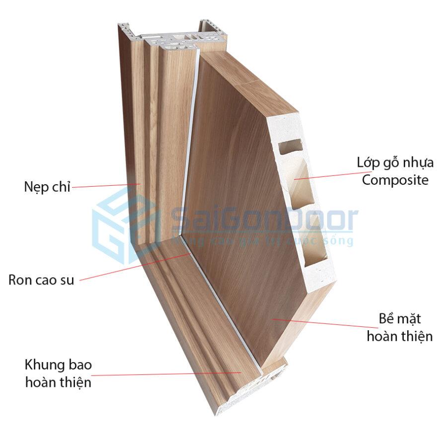 Cấu tạo cửa nhựa gỗ SaiGonDoor