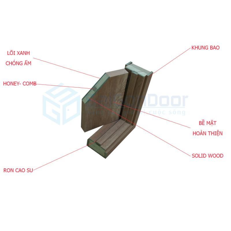 Báo-giá-cửa-gỗ-công-nghiệp-MDF-Năm-2021